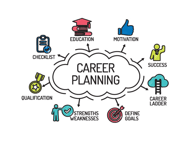 Career Planning 16-35 Year Olds